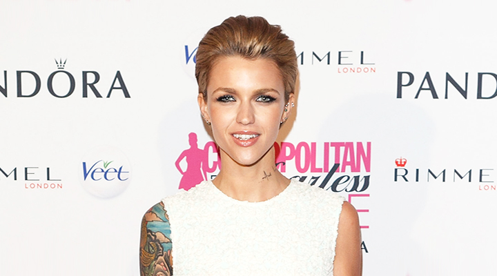 Ruby Rose Net Worth